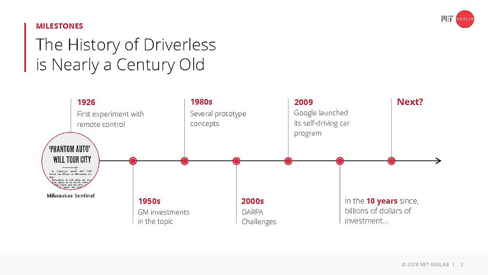 Milestones: The History of Driverless is Nearly a Century Old