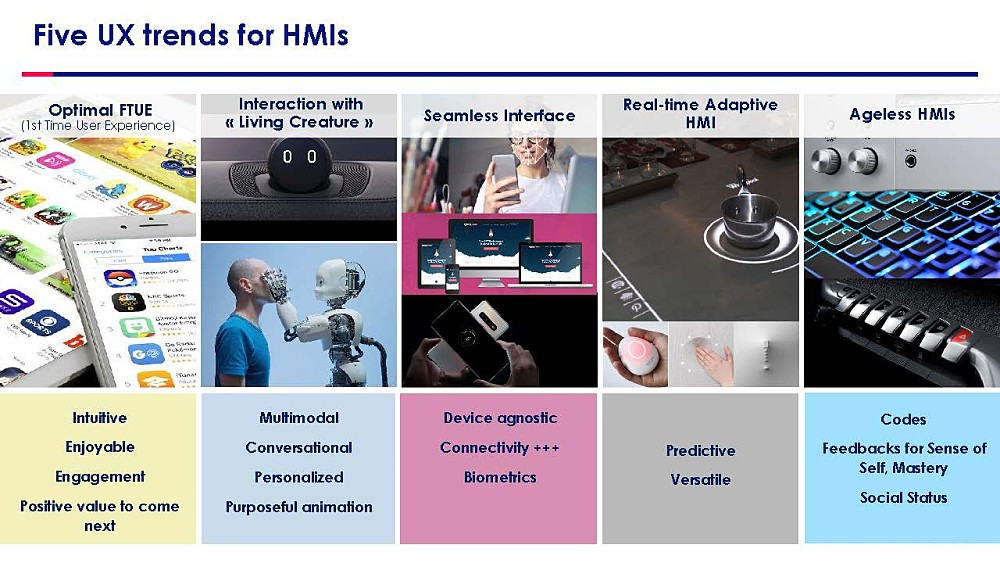 Five UX trends for HMIs