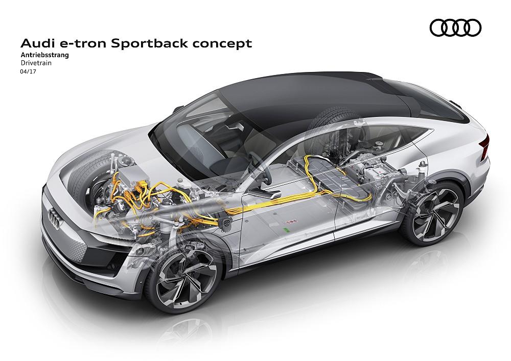 Wheel brake development in the context of future mobility - FISITA